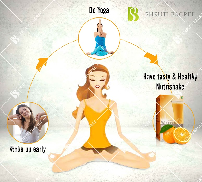 Nutrishake is a perfect nutritional shake to start your day .