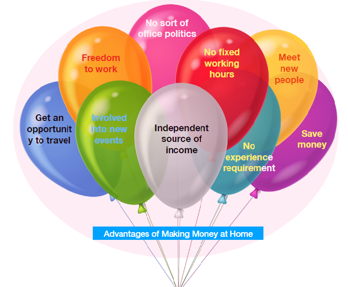 Advantages of Making Money at Home